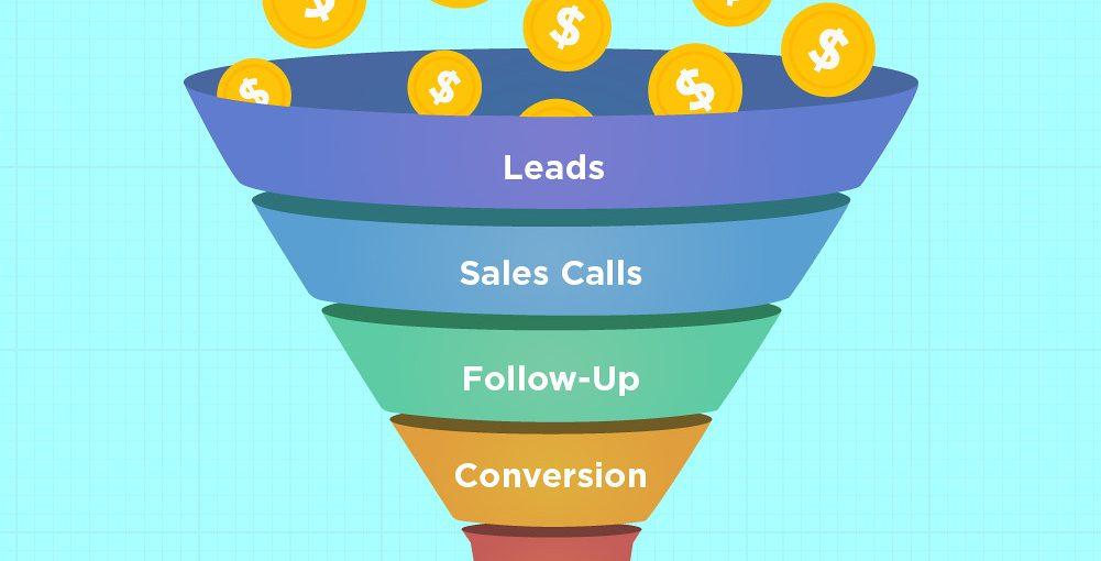 Mehr Leads generieren